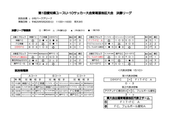 ユースCUP東尾張代表決定戦.png