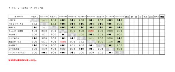 スクリーンショット 2021-03-25 14.50.07.png
